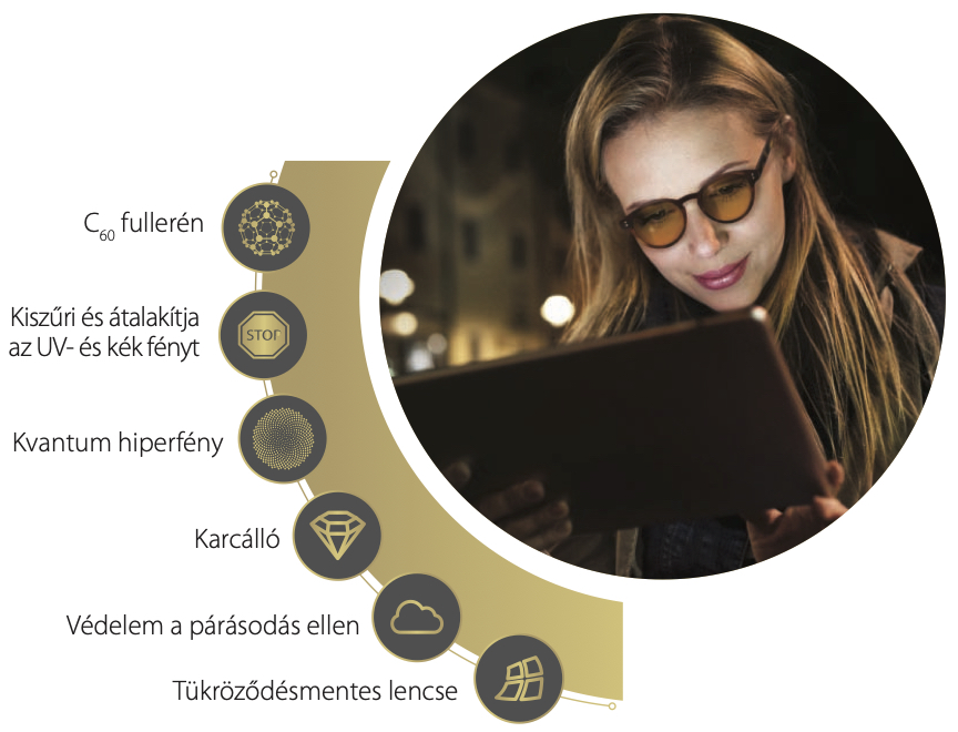 Zepter Hyperlight szemüveg előnyök